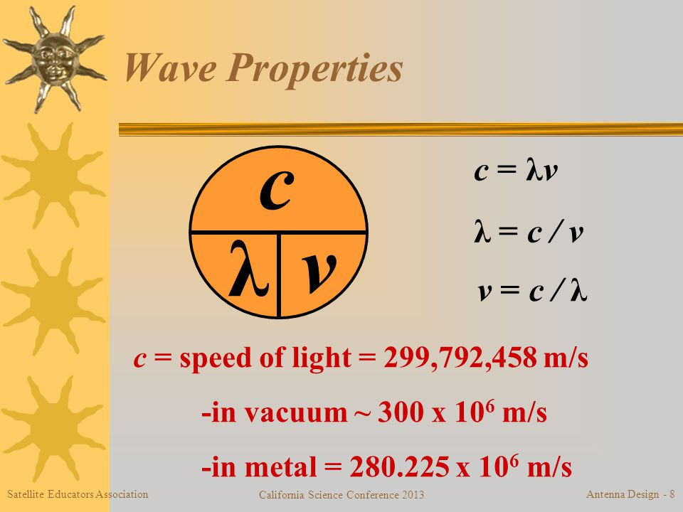 Wave Properties c = speed of light = 299,792,458 m/s -in vacuum ~ 300 x 10 6 m/s -in metal = 280.225 x 10 6 m/s c λ ν c = λν λ = c / ν ν = c / λ Satellite Educators Association California Science Conference 2013 Antenna Design - 8
