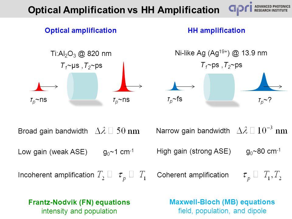 Optical Amplification vs HH Amplification Ti:Al 2 O 3 @ 820 nm T 1 ~μs,T 2 ~ps τ p ~ns Optical amplification Incoherent amplification τ p ~ns Frantz-N