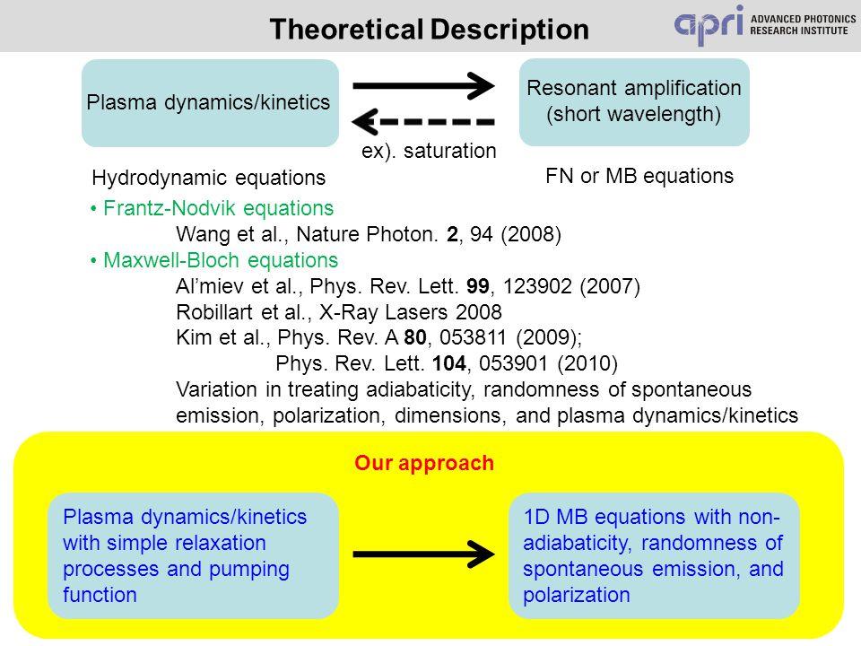 Theoretical Description Plasma dynamics/kinetics Resonant amplification (short wavelength) Hydrodynamic equations ex). saturation Our approach Plasma