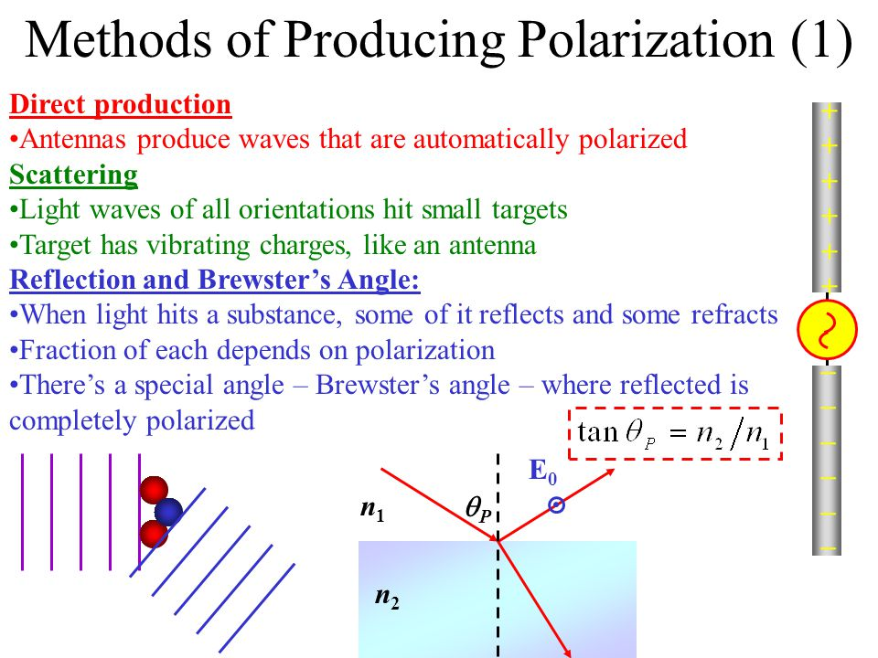 Polarization Recall that light waves have electric and magnetic fields perpendicular to the direction of motion But there are two independent ways of arranging this Called polarization Our eyes can't tell these two polarizations apart But some instruments can measure or take advantage of polarization We describe polarization by telling which direction the electric field points, e.g.