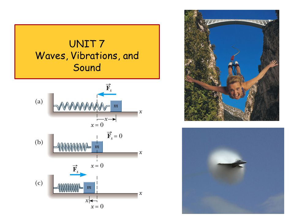 UNIT 7 Waves, Vibrations, and Sound 1
