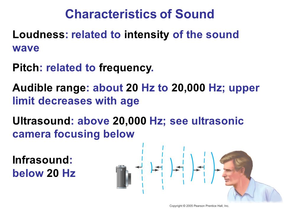 Characteristics of Sound Loudness: related to intensity of the sound wave Pitch: related to frequency. Audible range: about 20 Hz to 20,000 Hz; upper