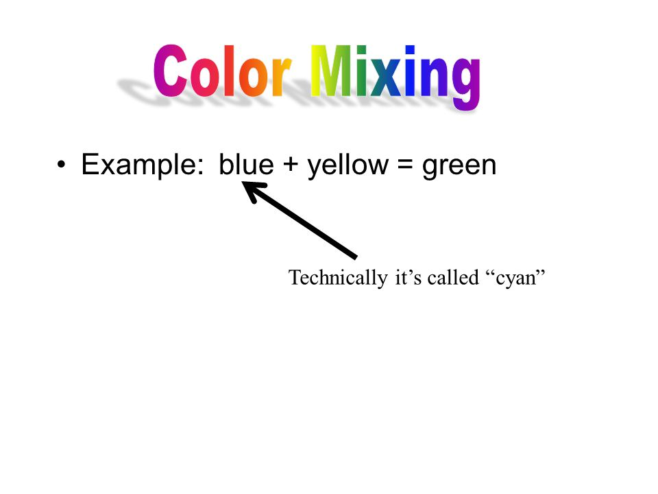 Example: blue + yellow = green Technically it's called cyan