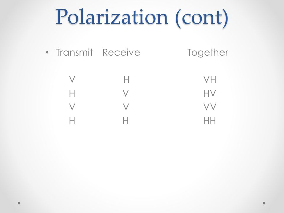 Polarization (cont) TransmitReceiveTogether V H VH H V HV V V VV H H HH
