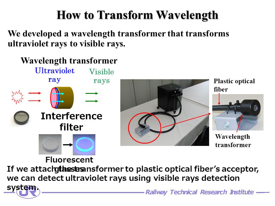 How to Transform Wavelength We developed a wavelength transformer that transforms ultraviolet rays to visible rays.