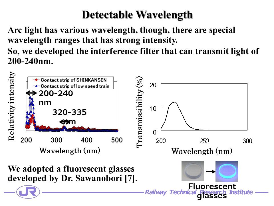 Detectable Wavelength Arc light has various wavelength, though, there are special wavelength ranges that has strong intensity.