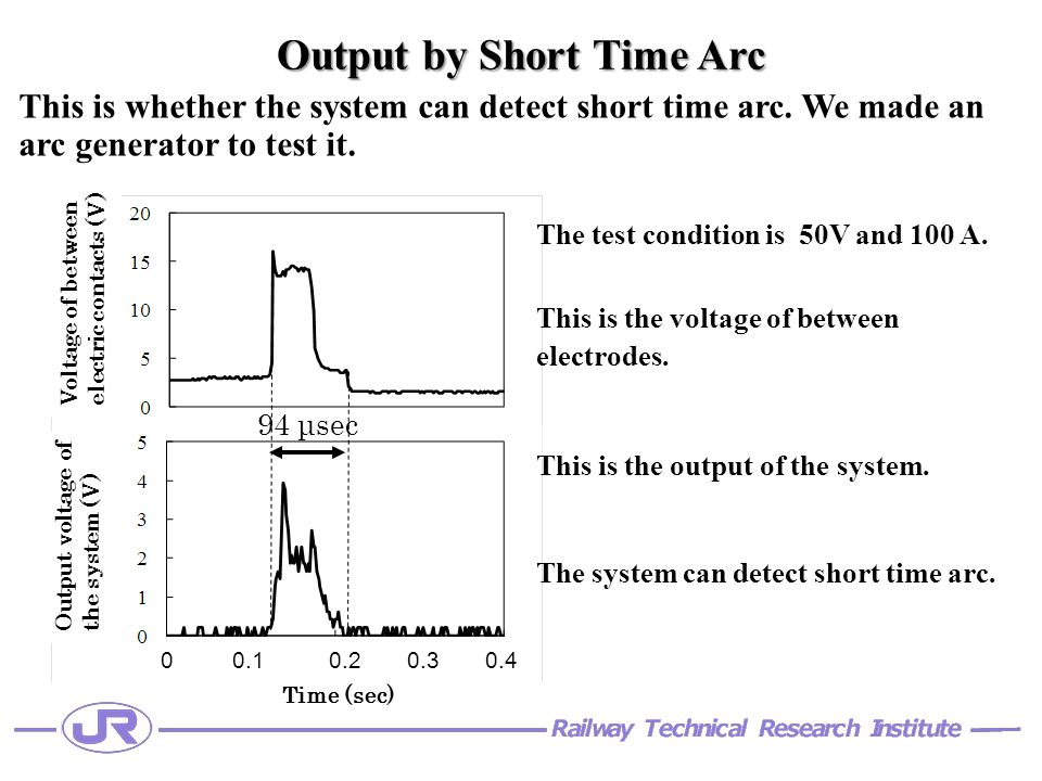 Output by Short Time Arc This is whether the system can detect short time arc.