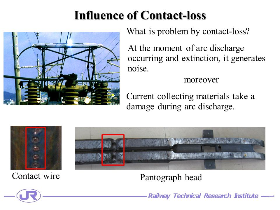 Influence of Contact-loss What is problem by contact-loss.