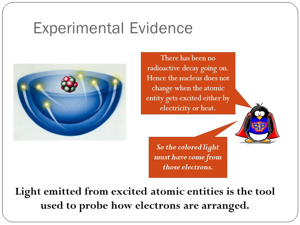 Exercise II – Electromagnetic Waves 1.What is the frequency of an electromagnetic wave with wavelength of 3.4m.
