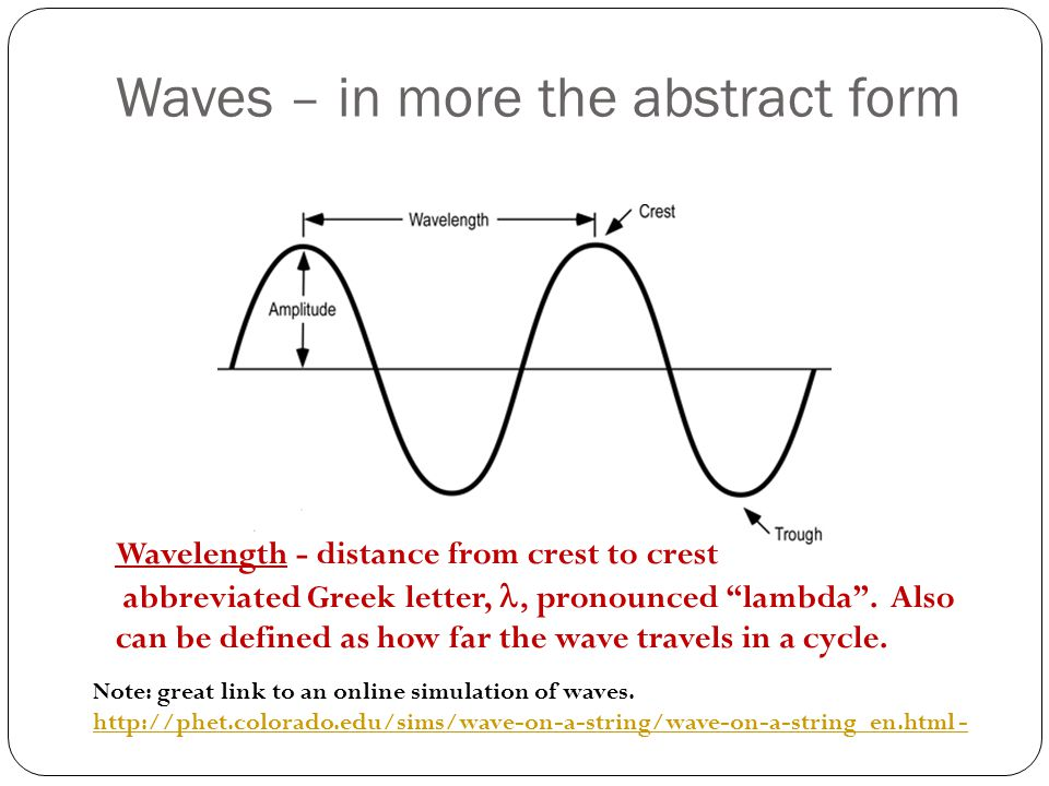 Waves – in more the abstract form Frequency – the number of complete waves passing any given point per second.
