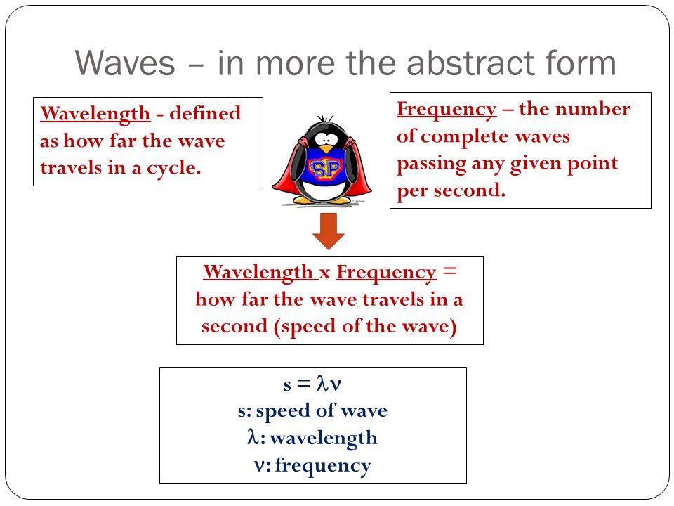 ---------------- > decreasing energy ---------------------  ----------------> decreasing frequency ----------------> ---------------> increasing wavelength ---------------->
