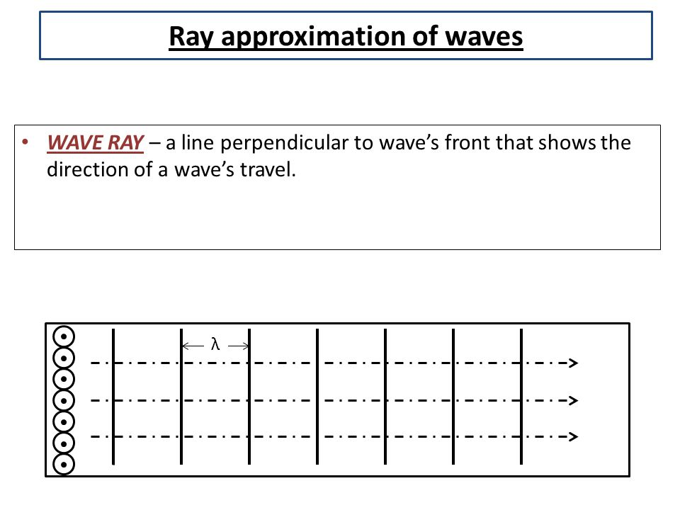 Ray approximation of waves WAVE RAY – a line perpendicular to wave's front that shows the direction of a wave's travel.