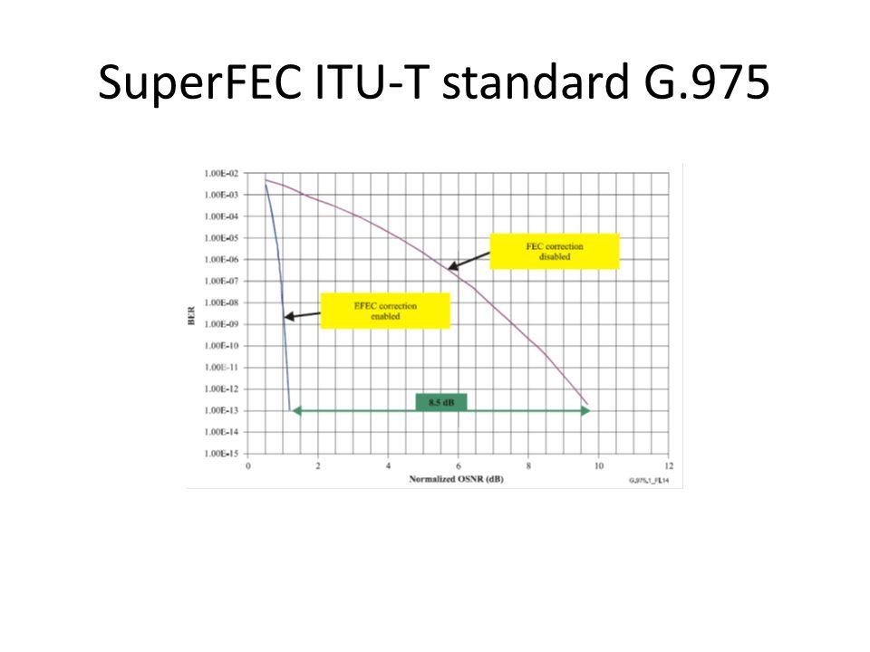 SuperFEC ITU-T standard G.975