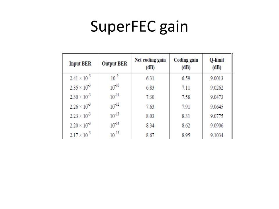 SuperFEC gain
