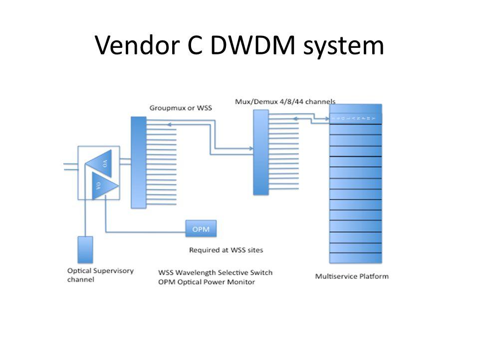 Vendor C DWDM system