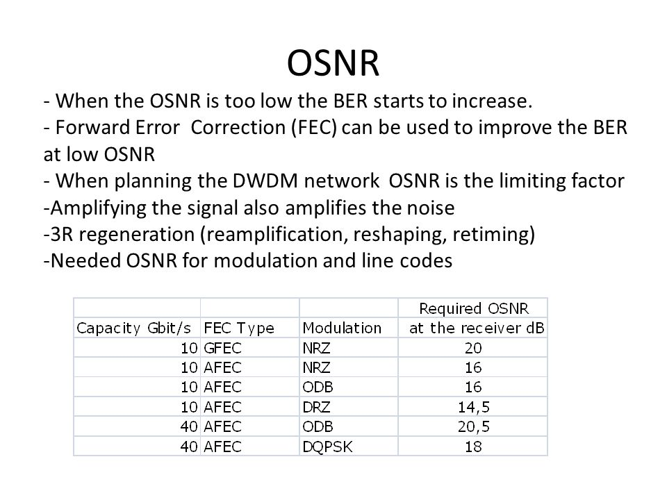 OSNR - When the OSNR is too low the BER starts to increase.