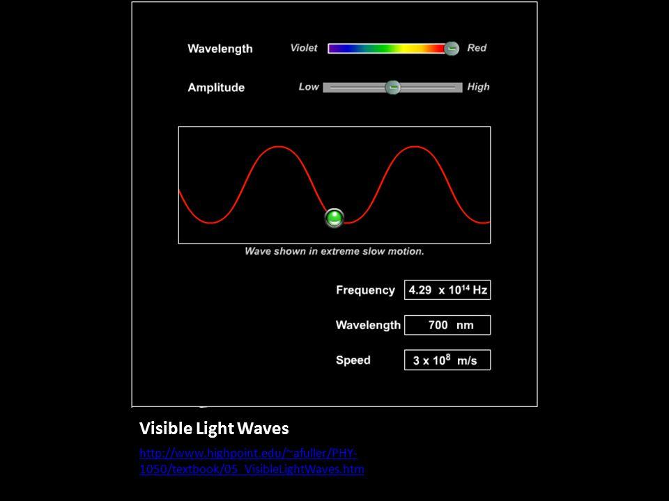 Visible Light Waves http://www.highpoint.edu/~afuller/PHY- 1050/textbook/05_VisibleLightWaves.htm