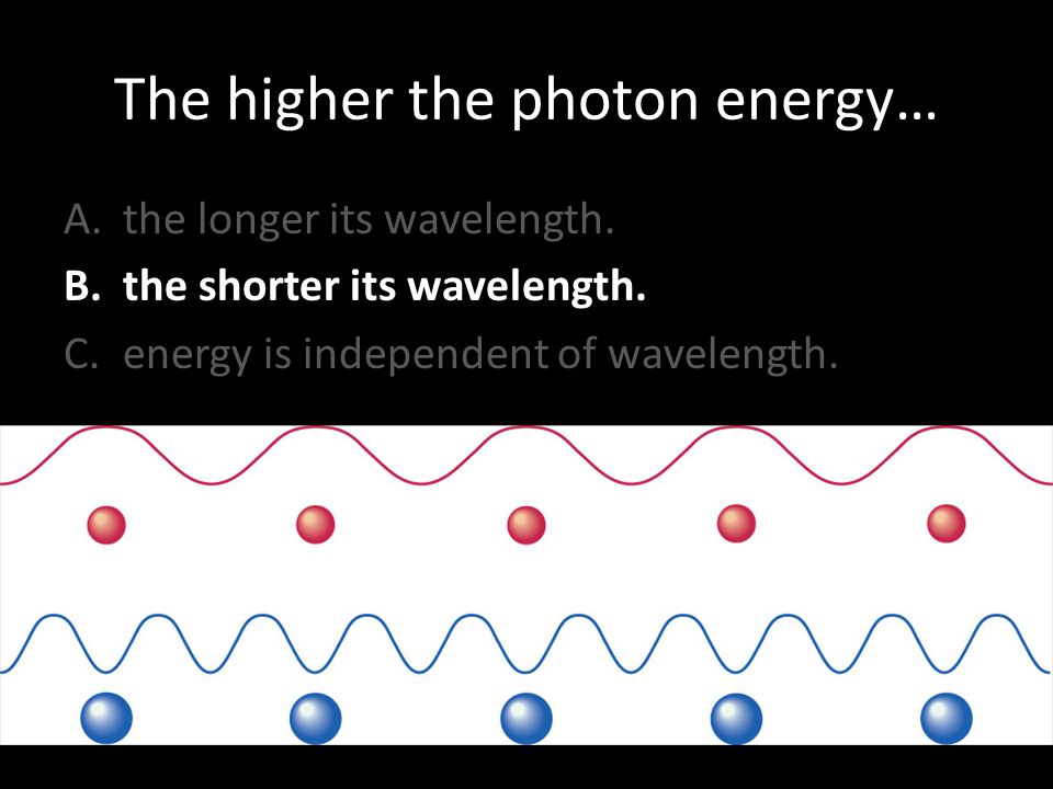 The higher the photon energy… A.the longer its wavelength.