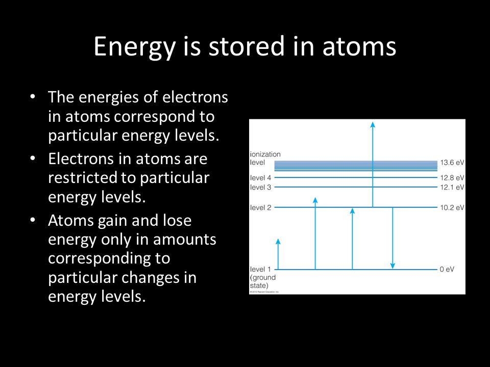 Energy is stored in atoms The energies of electrons in atoms correspond to particular energy levels. Electrons in atoms are restricted to particular e