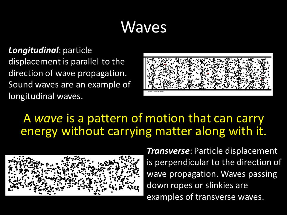 Waves A wave is a pattern of motion that can carry energy without carrying matter along with it. Longitudinal: particle displacement is parallel to th