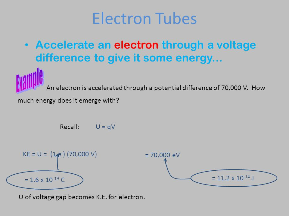 Electron Tubes Accelerate an electron through a voltage difference to give it some energy...