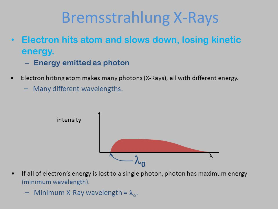 Bremsstrahlung X-Rays Electron hits atom and slows down, losing kinetic energy.