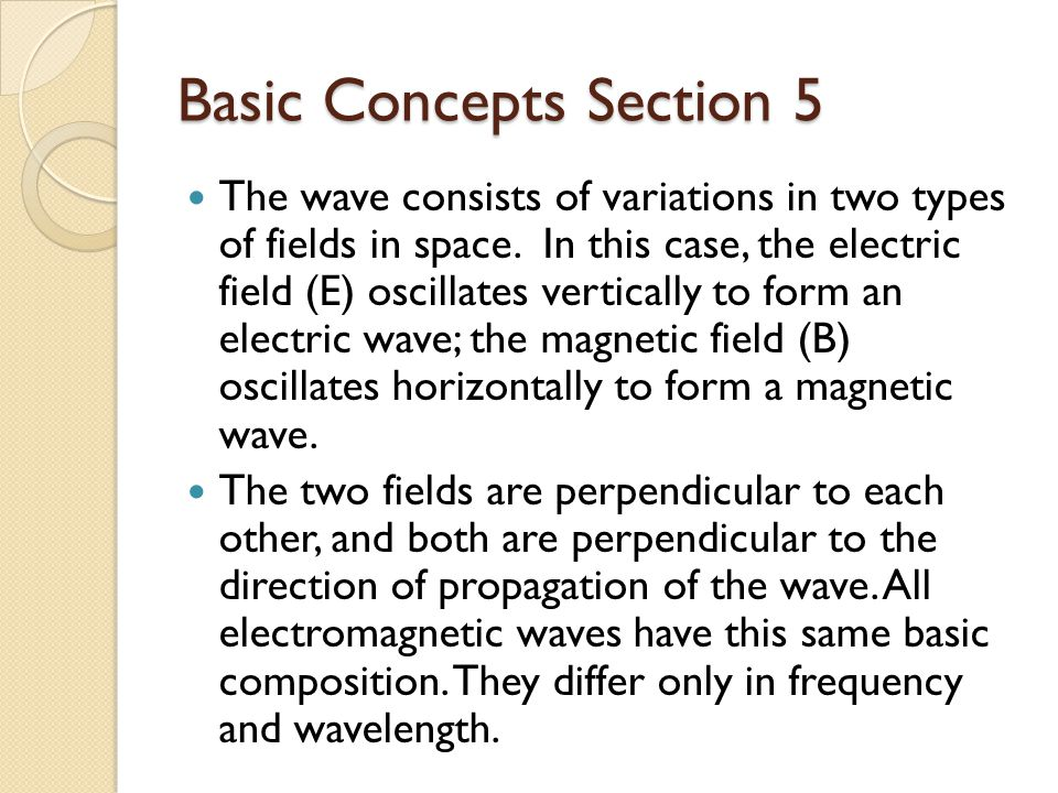 Basic Concepts Section 5 The span of frequencies and wavelengths covered by electromagnetic radiation is indicated by Figure 1-4a.