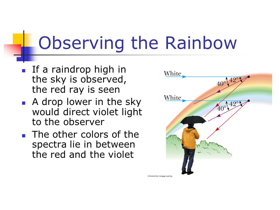 Observing the Rainbow If a raindrop high in the sky is observed, the red ray is seen A drop lower in the sky would direct violet light to the observer The other colors of the spectra lie in between the red and the violet