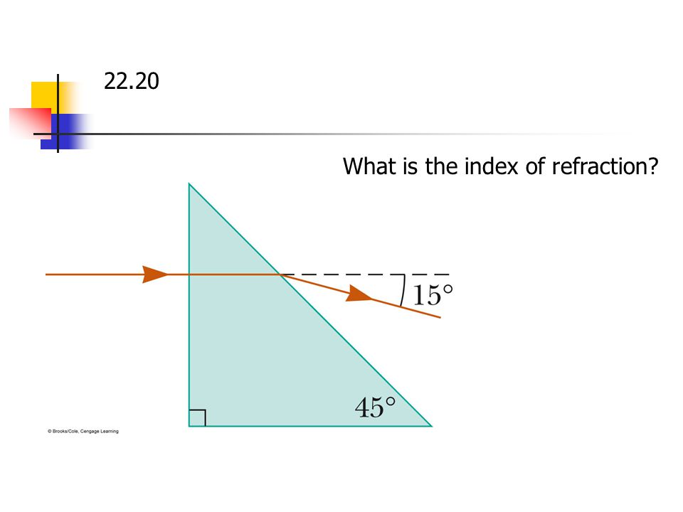 What is the index of refraction 22.20