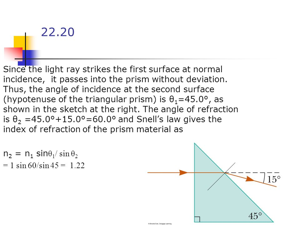 Since the light ray strikes the first surface at normal incidence, it passes into the prism without deviation.