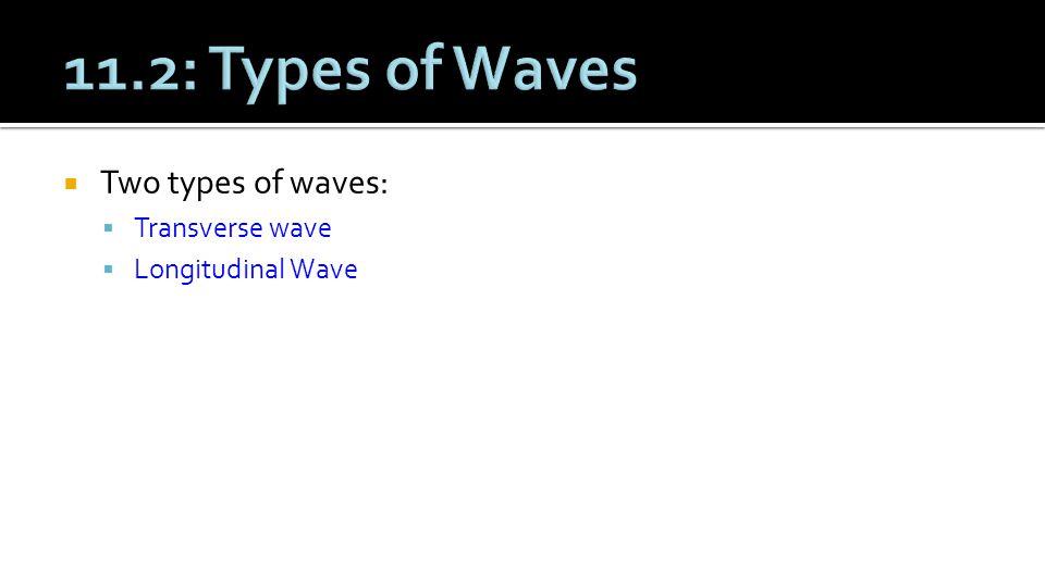  Two types of waves:  Transverse wave  Longitudinal Wave