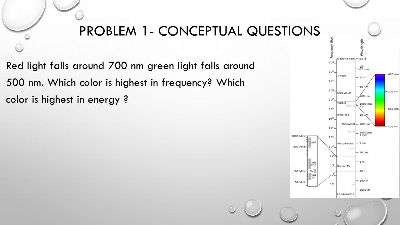 PROBLEM 1- CONCEPTUAL QUESTIONS Red light falls around 700 nm green light falls around 500 nm.
