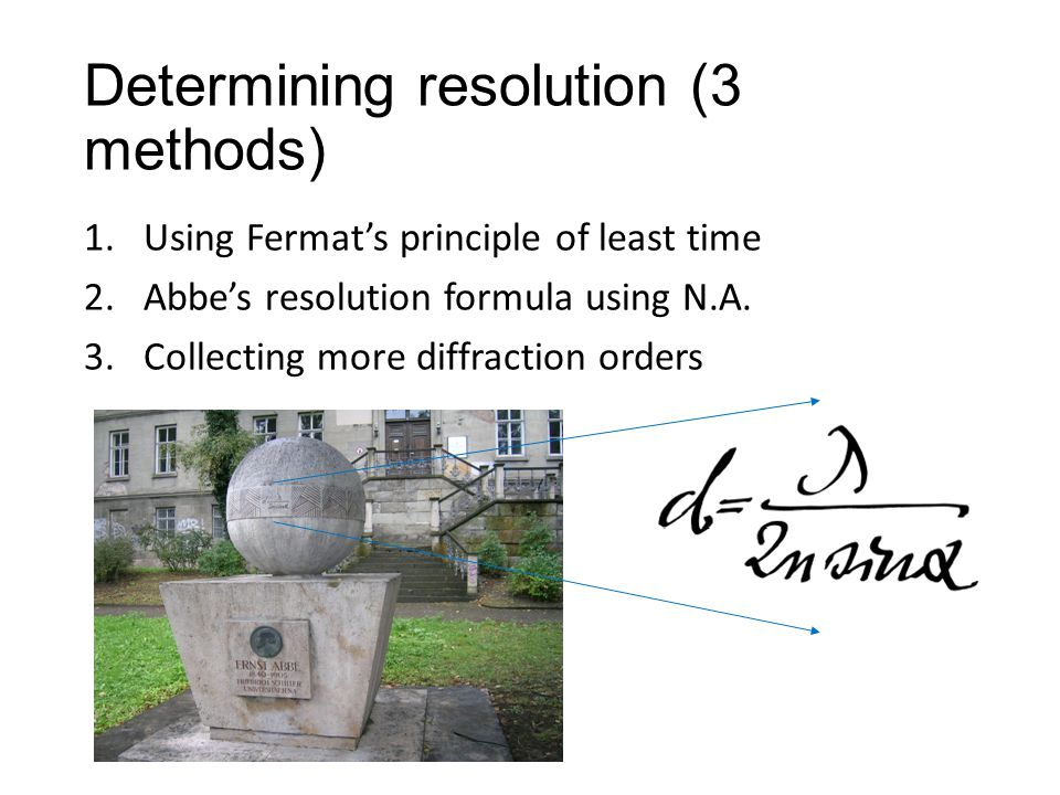 Determining resolution (3 methods) 1.Using Fermat's principle of least time 2.Abbe's resolution formula using N.A.