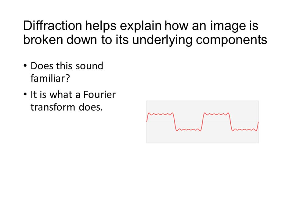 Diffraction helps explain how an image is broken down to its underlying components Does this sound familiar.
