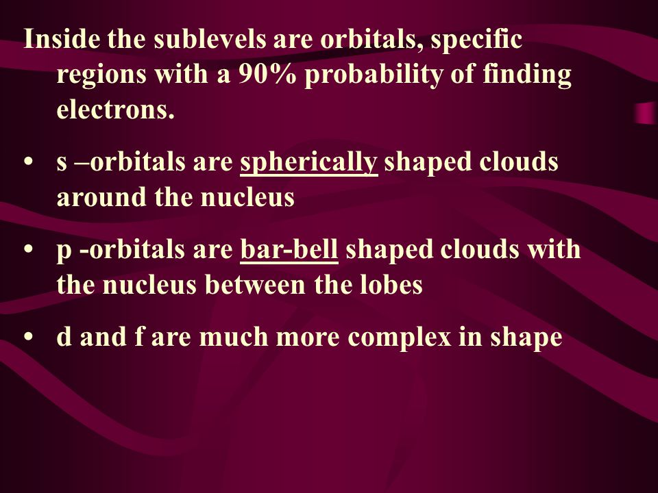 Inside the principal quantum energy level are sublevels that correspond to different cloud shapes. The sublevels are designated as s (sharp), p (princ