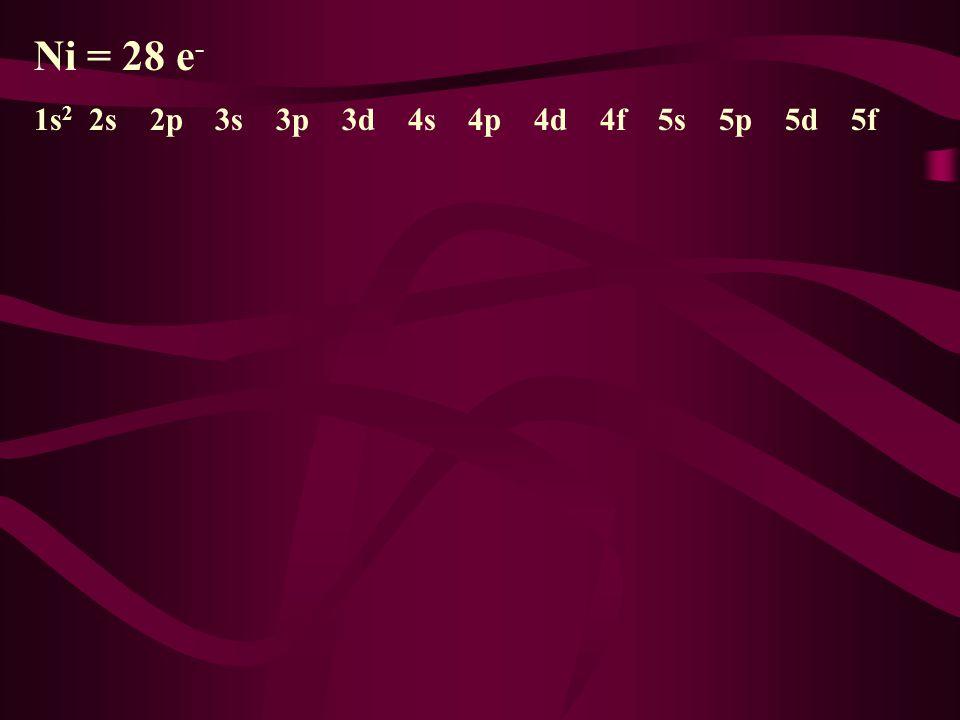 Ni = 28 e - 1s 2s 2p 3s 3p 3d 4s 4p 4d 4f 5s 5p 5d 5f
