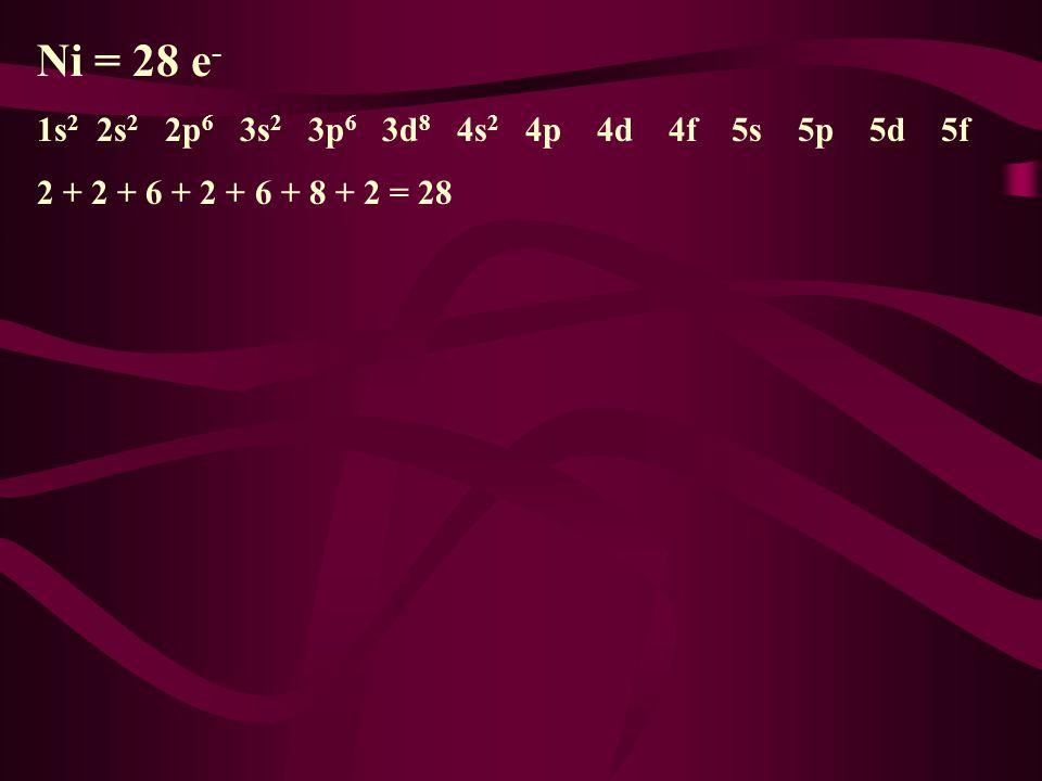 Ni = 28 e - 1s 2 2s 2 2p 6 3s 2 3p 6 3d 8 4s 2 4p 4d 4f 5s 5p 5d 5f