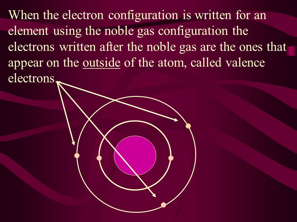 If writing out the entire electron configuration is too much, we can use the previous (in the periodic table) noble gas to take the place of part of t