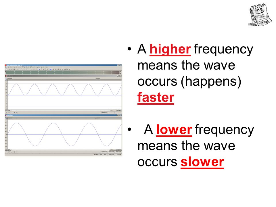 A higher frequency means the wave occurs (happens) faster A lower frequency means the wave occurs slower
