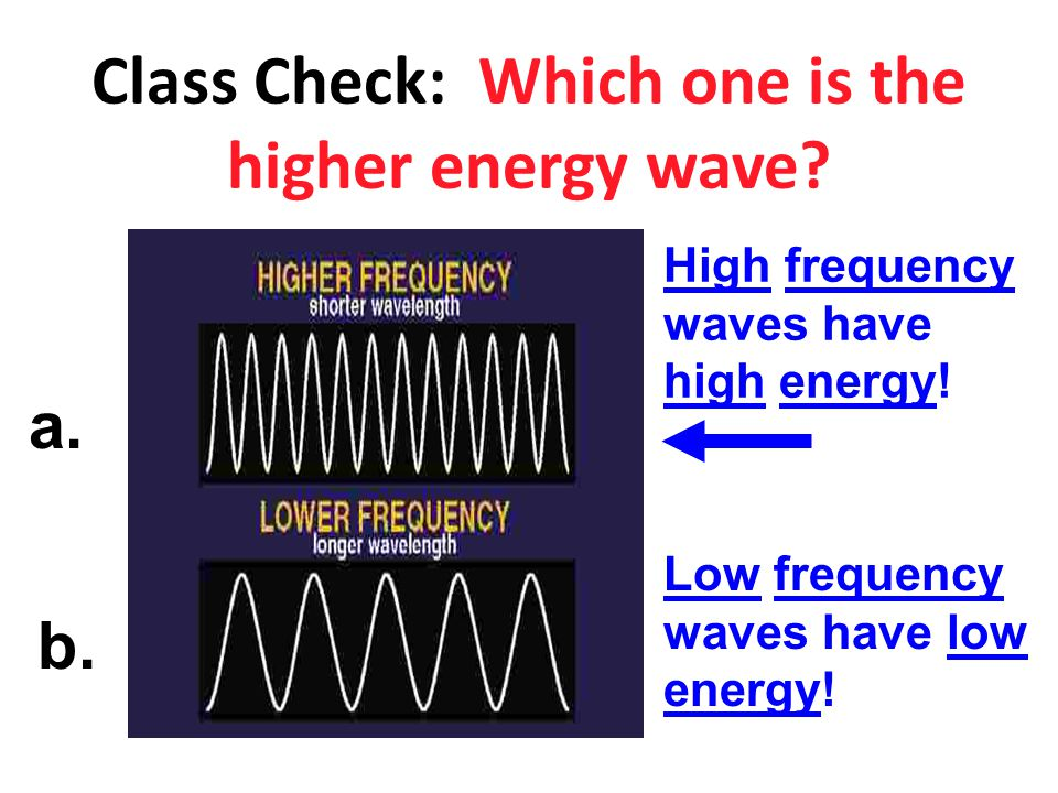 Class Check: Which one is the higher energy wave. a.