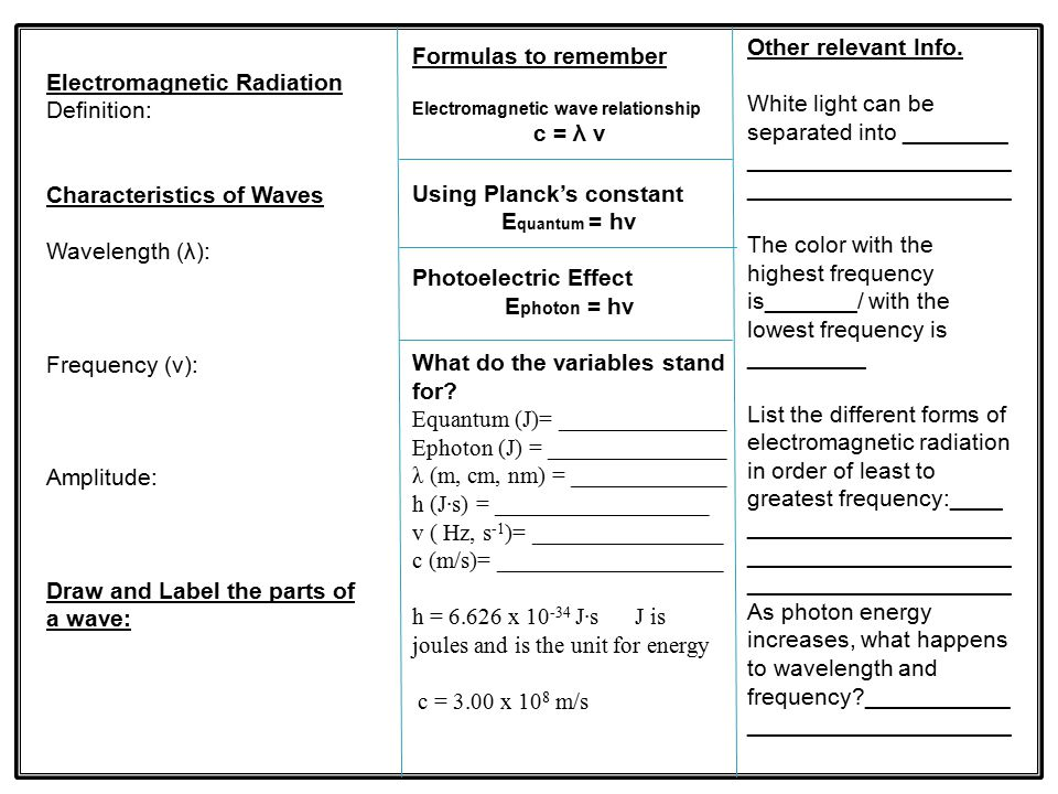 Electromagnetic Radiation Definition: Characteristics of Waves Wavelength (λ): Frequency (v): Amplitude: Draw and Label the parts of a wave: Formulas