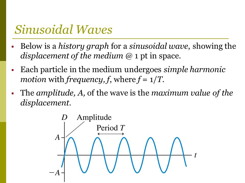  Below is a history graph for a sinusoidal wave, showing the displacement of the medium @ 1 pt in space.