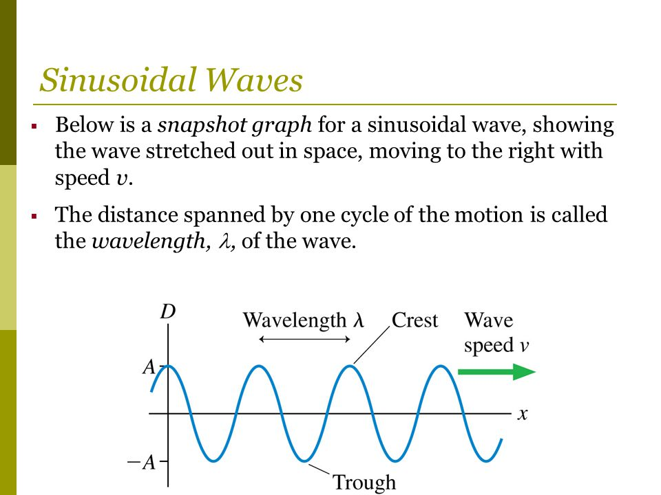  Below is a snapshot graph for a sinusoidal wave, showing the wave stretched out in space, moving to the right with speed v.