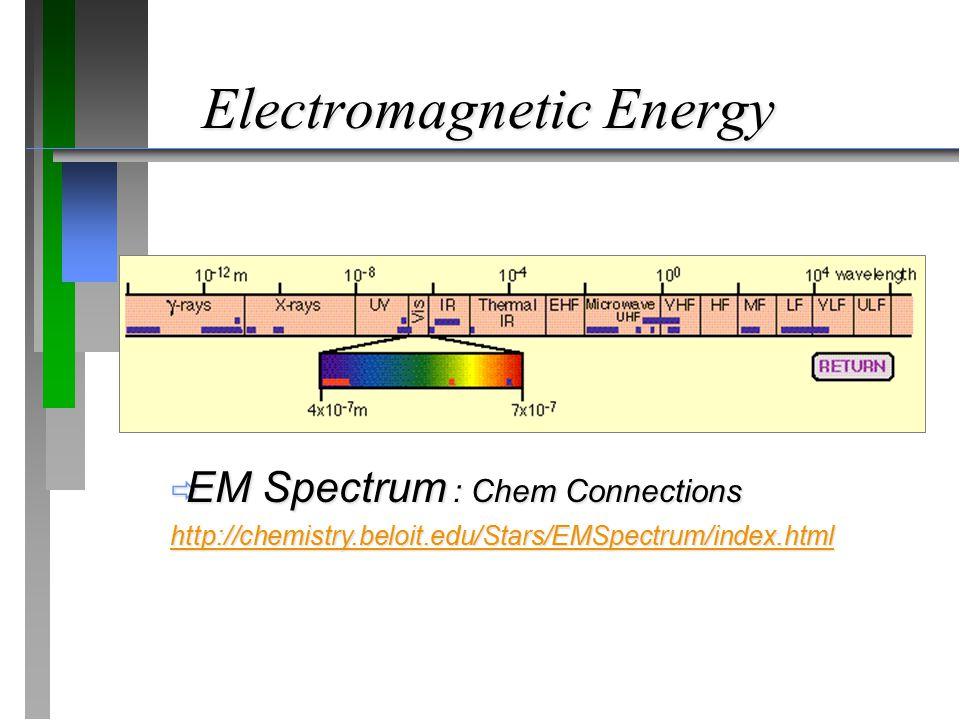 Electromagnetic Energy  EM Spectrum : Chem Connections http://chemistry.beloit.edu/Stars/EMSpectrum/index.html