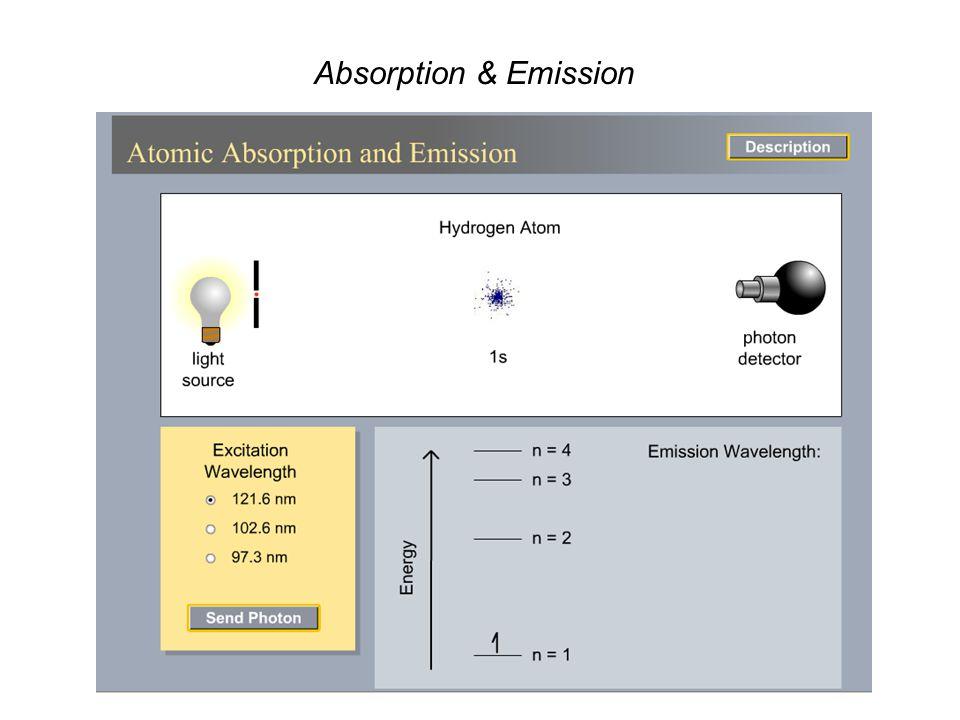 Absorption & Emission