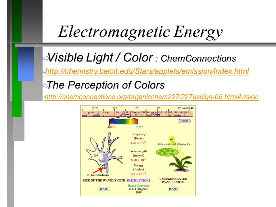Electromagnetic Energy  Visible Light / Color : ChemConnections  http://chemistry.beloit.edu/Stars/applets/emission/index.html http://chemistry.belo