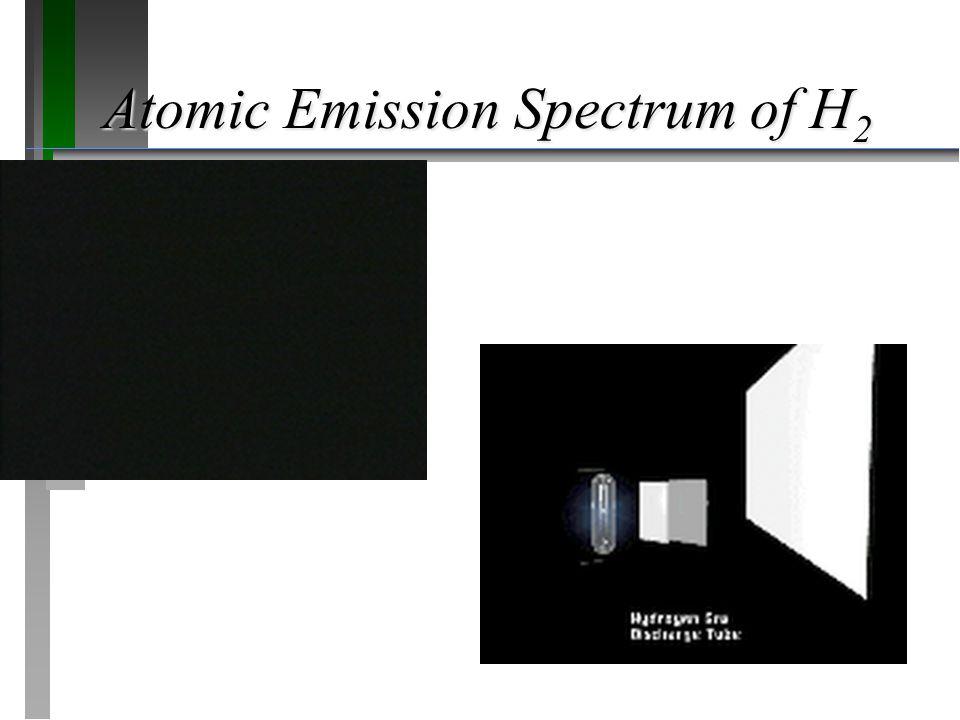 Atomic Emission Spectrum of H 2