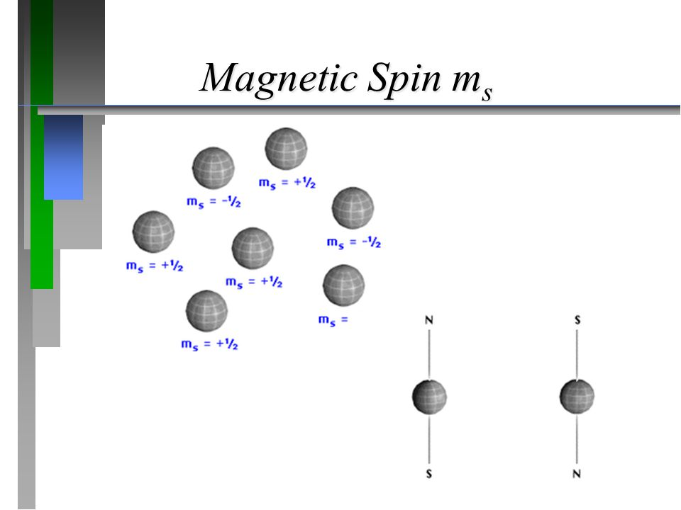 Magnetic Spin m s