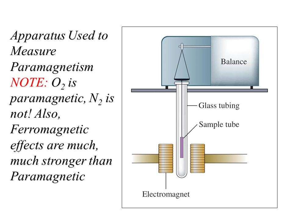 Apparatus Used to Measure Paramagnetism NOTE: O 2 is paramagnetic, N 2 is not! Also, Ferromagnetic effects are much, much stronger than Paramagnetic