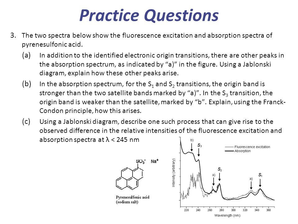 Practice Questions 3. The two spectra below show the fluorescence excitation and absorption spectra of pyrenesulfonic acid. (a) In addition to the ide